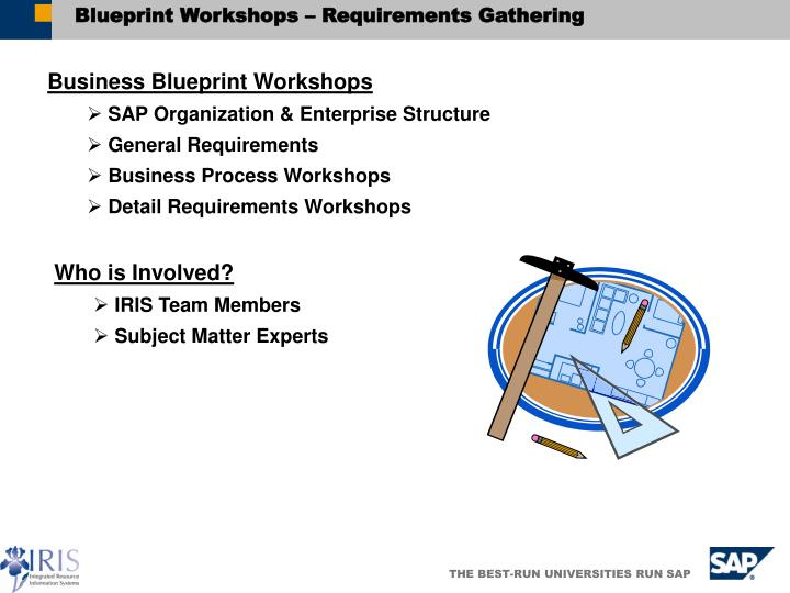Ppt university of kentucky powerpoint presentation id690101 blueprint workshops requirements gathering business blueprint workshops malvernweather Image collections