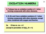 oxidation numbers67
