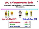 ph a concentration scale