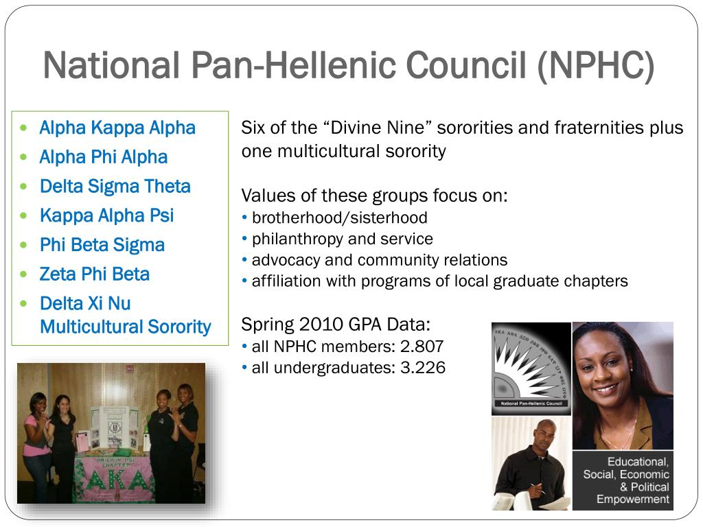 National Pan-Hellenic Council (NPHC)