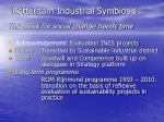 rotterdam industrial symbiosis28