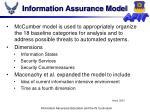 information assurance model