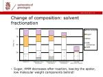 change of composition solvent fractionation
