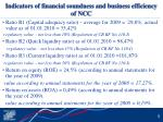 indicators of financial soundness and business efficiency of ncc