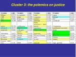 cluster 3 the polemics on justice