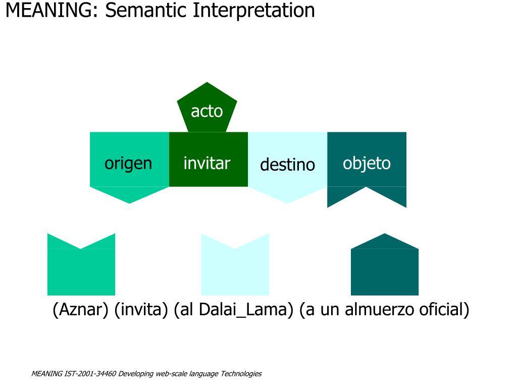 MEANING: Semantic Interpretation
