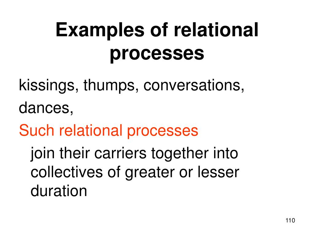 Examples of relational processes