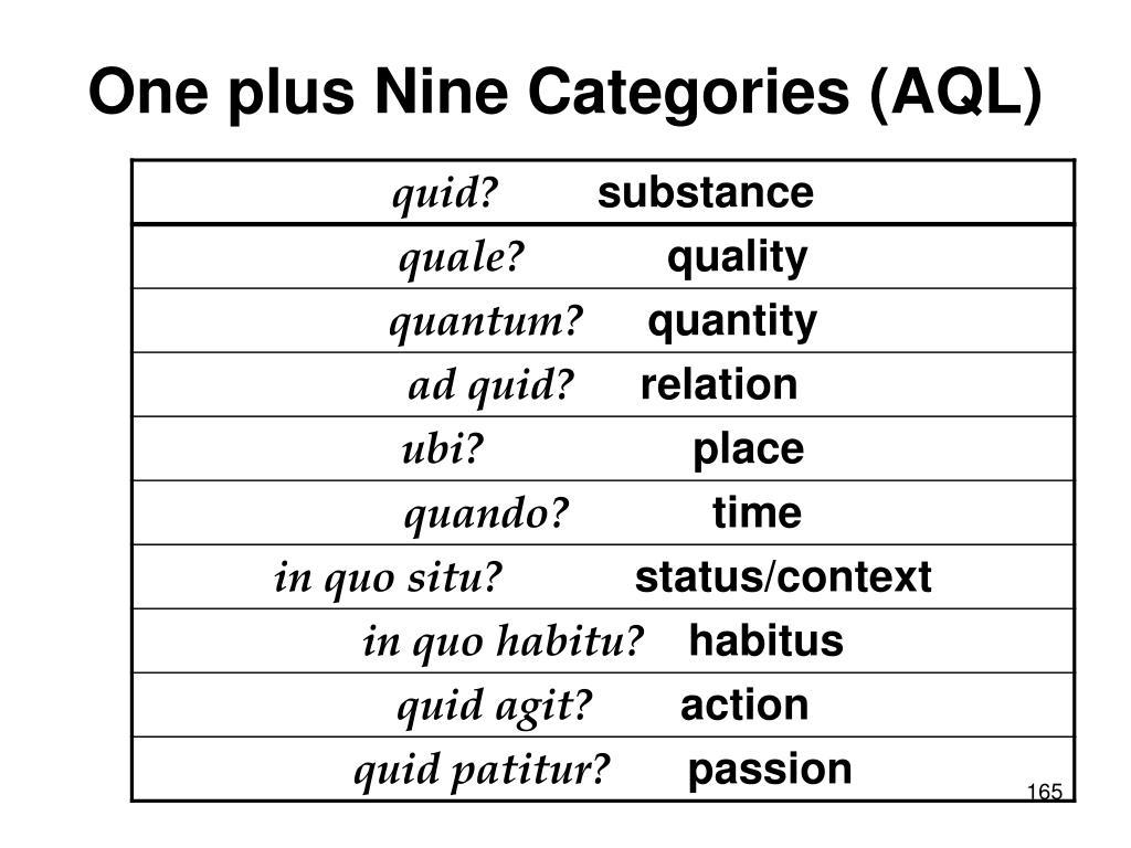 One plus Nine Categories (AQL)