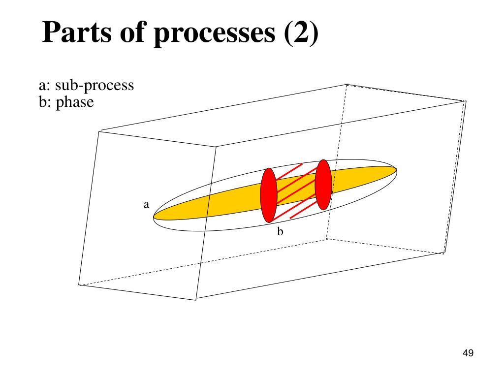 a: sub-process