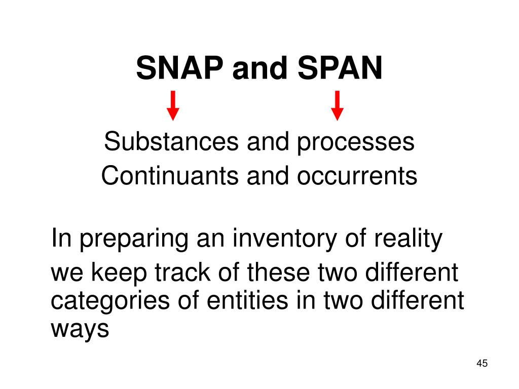 SNAP and SPAN