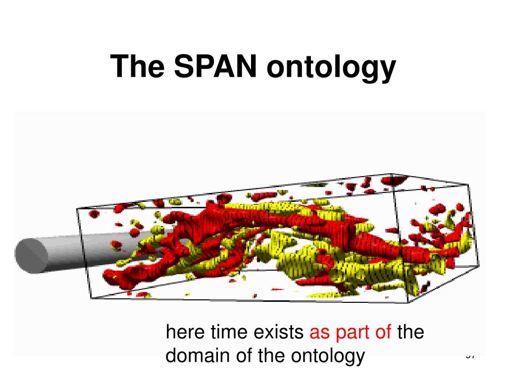 The SPAN ontology
