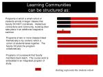 learning communities can be structured as
