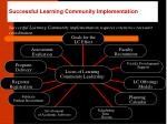 successful learning community implementation