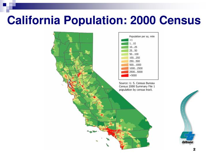 California population 2000 census