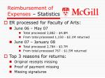 reimbursement of expenses statistics