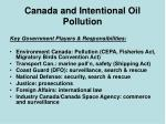canada and intentional oil pollution19