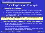 data replication concepts42
