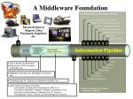 a middleware foundation