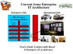 current army enterprise it architecture