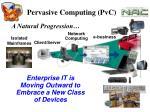 pervasive computing pvc