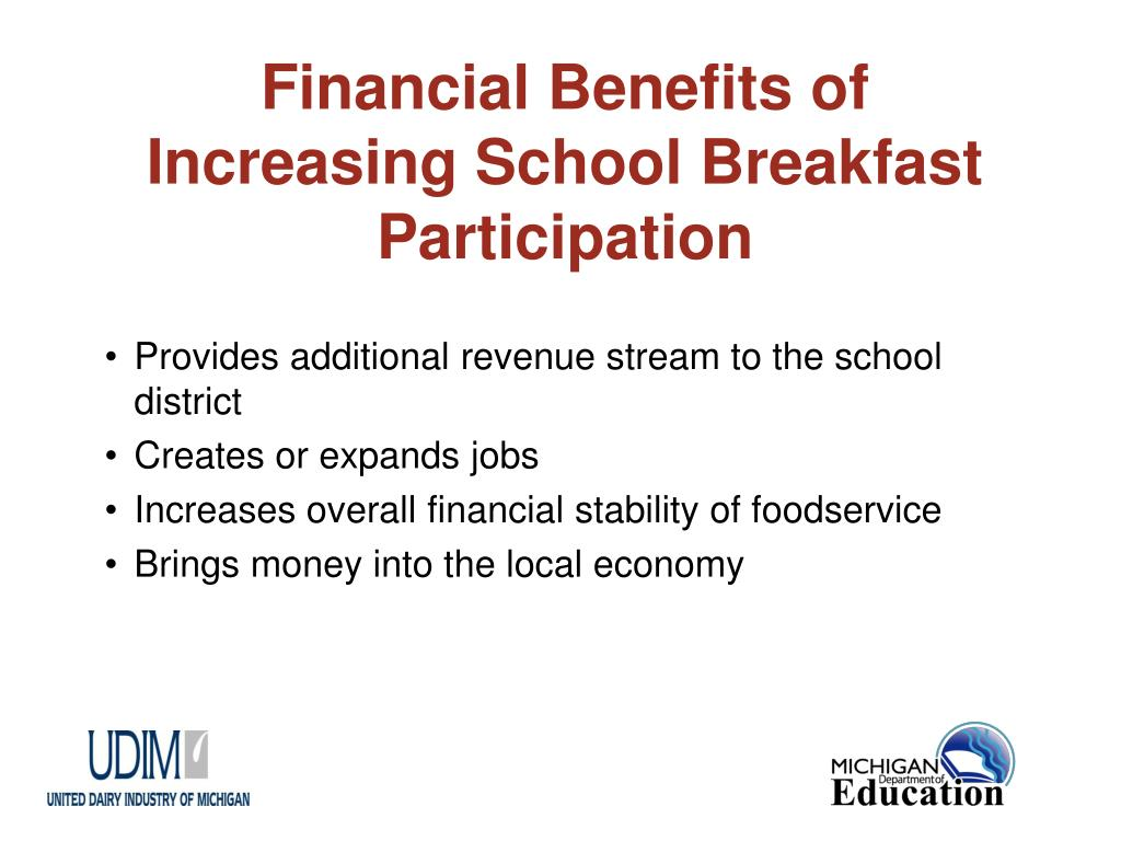 Financial Benefits of Increasing School Breakfast Participation