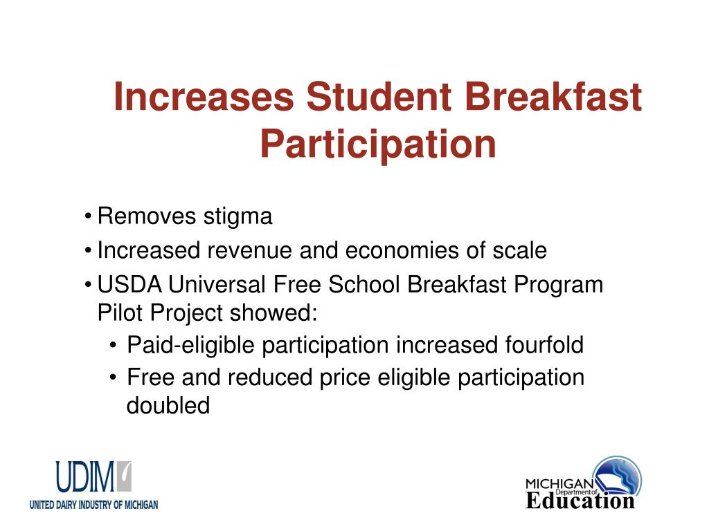 Increases Student Breakfast Participation