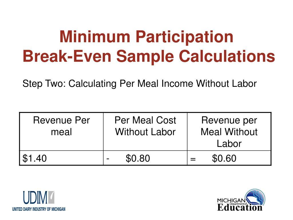 Minimum Participation