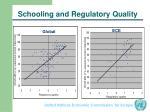 schooling and regulatory quality