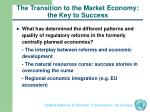 the transition to the market economy the key to success
