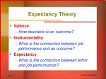 expectancy theory12
