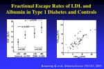 fractional escape rates of ldl and albumin in type 1 diabetes and controls