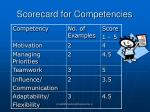 scorecard for competencies