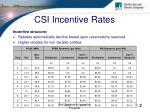 csi incentive rates