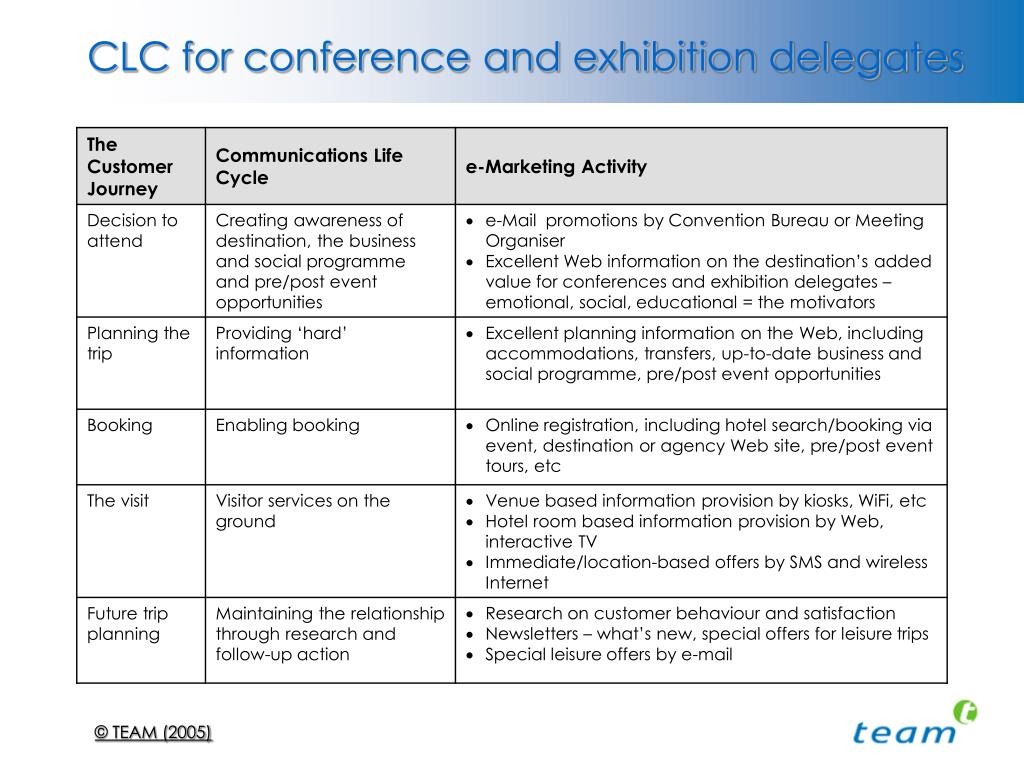 CLC for conference and exhibition delegates