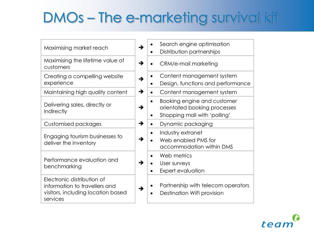 DMOs – The e-marketing survival kit