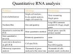 quantitative rna analysis
