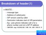 breakdown of header 1