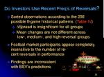 do investors use recent freq s of reversals26