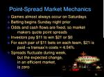 point spread market mechanics