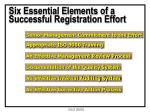 six essential elements of a successful registration effort