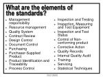 what are the elements of the standards
