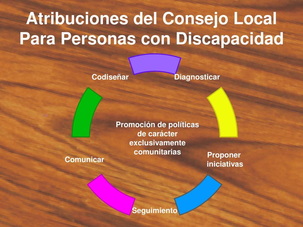 Atribuciones del Consejo Local Para Personas con Discapacidad