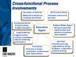 cross functional process involvements