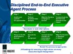 disciplined end to end executive agent process
