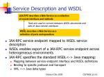 service description and wsdl