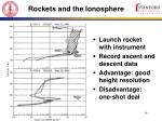rockets and the ionosphere