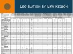 legislation by epa region