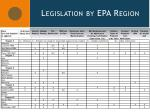 legislation by epa region7