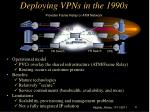 deploying vpns in the 1990s