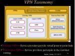 vpn taxonomy